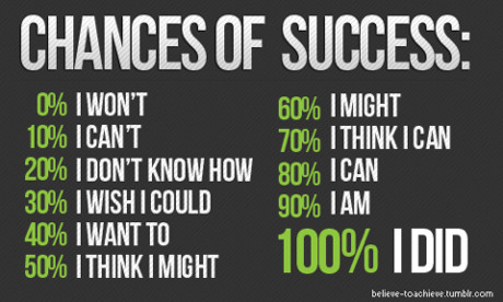 chances-for-success