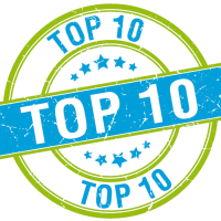 Top 10 Motivators From June 2017